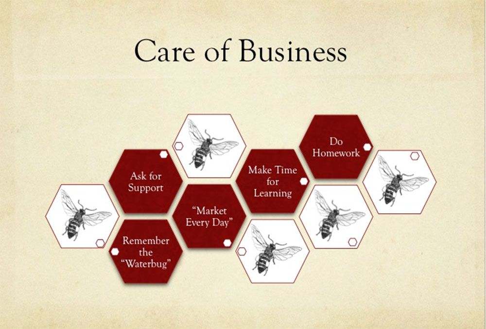 aspects of care of business
